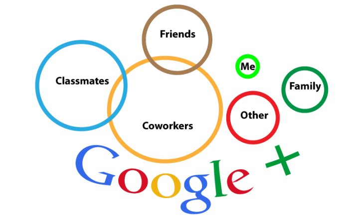 Google-Plus-Circles.png