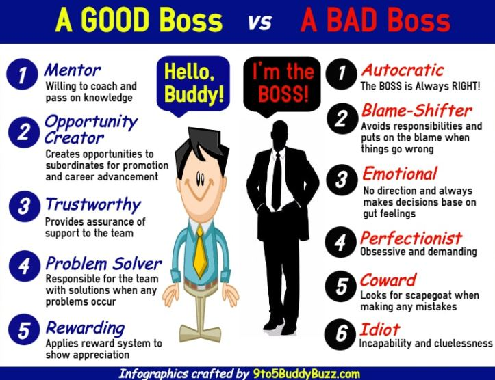 A-Good-Boss-vs-A-Bad-Boss