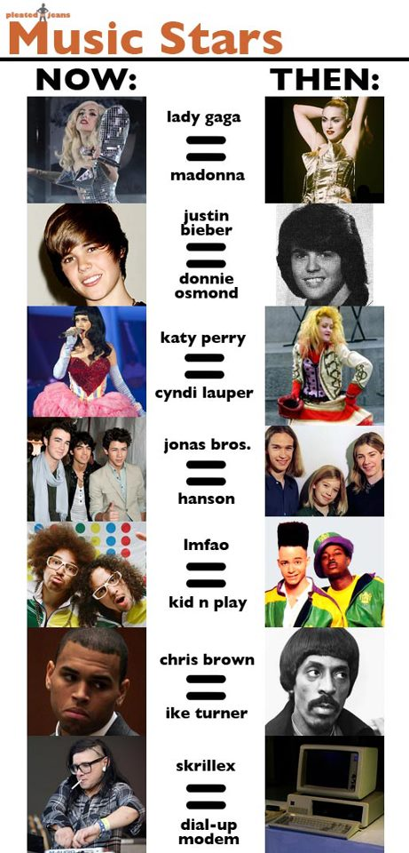 MUSIC-STARS-THEN-AND-NOW