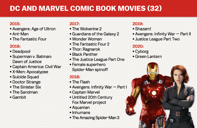 comic-book-movies-infographic